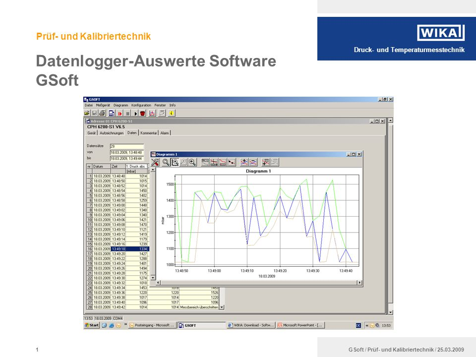 Datenlogger-Auswerte Software GSoft