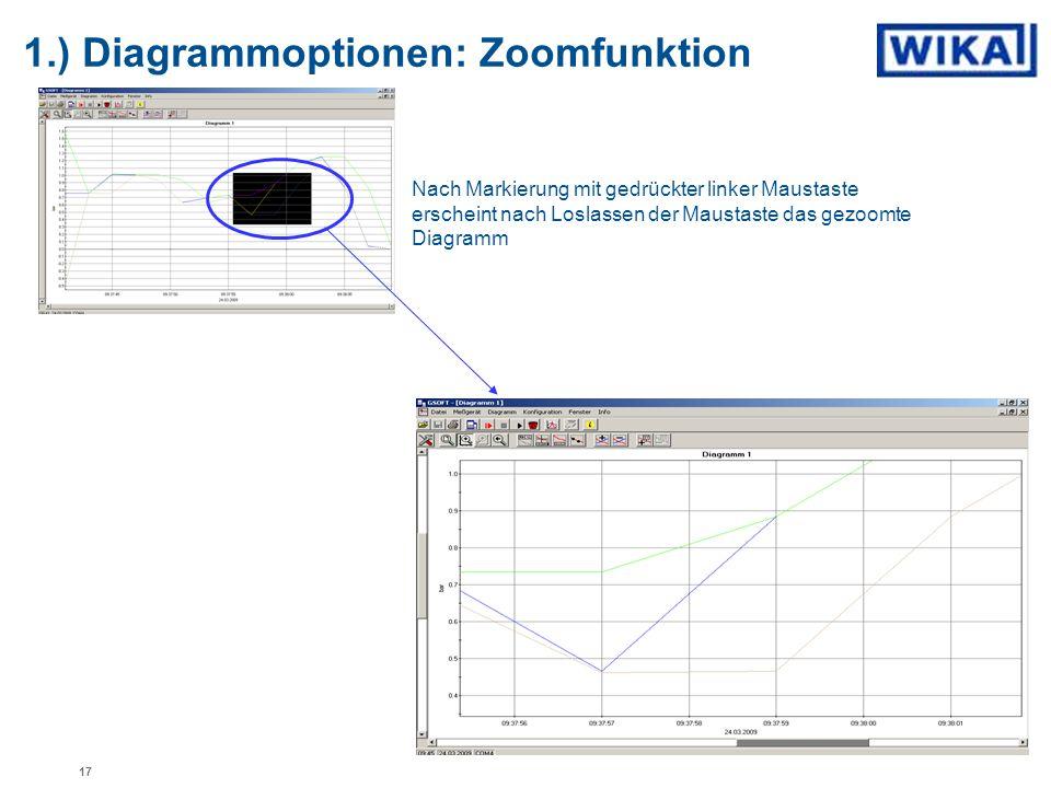 1.) Diagrammoptionen: Zoomfunktion