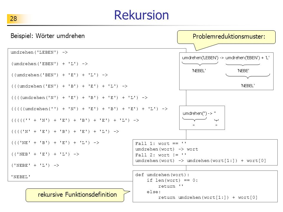 Rekursion Beispiel: Wörter umdrehen Problemreduktionsmuster: