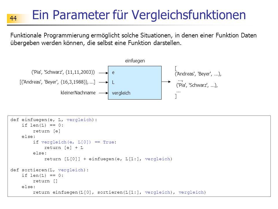 Ein Parameter für Vergleichsfunktionen
