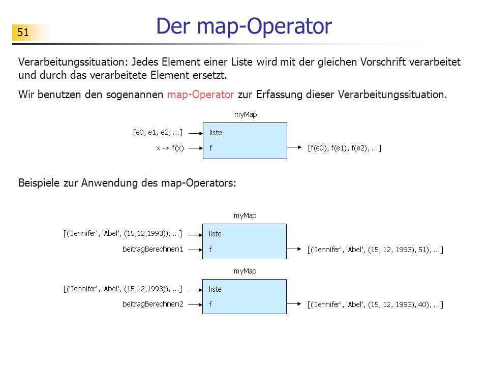 Der map-Operator