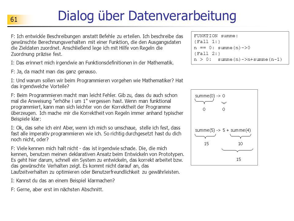 Dialog über Datenverarbeitung