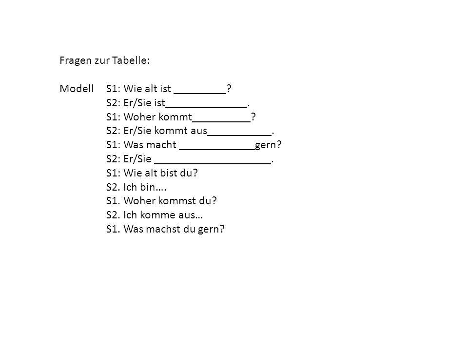 Fragen zur Tabelle: Modell S1: Wie alt ist _________ S2: Er/Sie ist______________. S1: Woher kommt__________