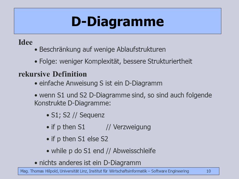 D-Diagramme Idee rekursive Definition