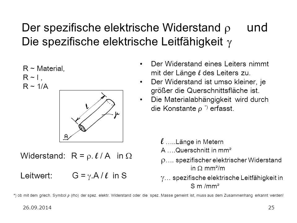 Der spezifische elektrische Widerstand r und Die spezifische elektrische Leitfähigkeit g