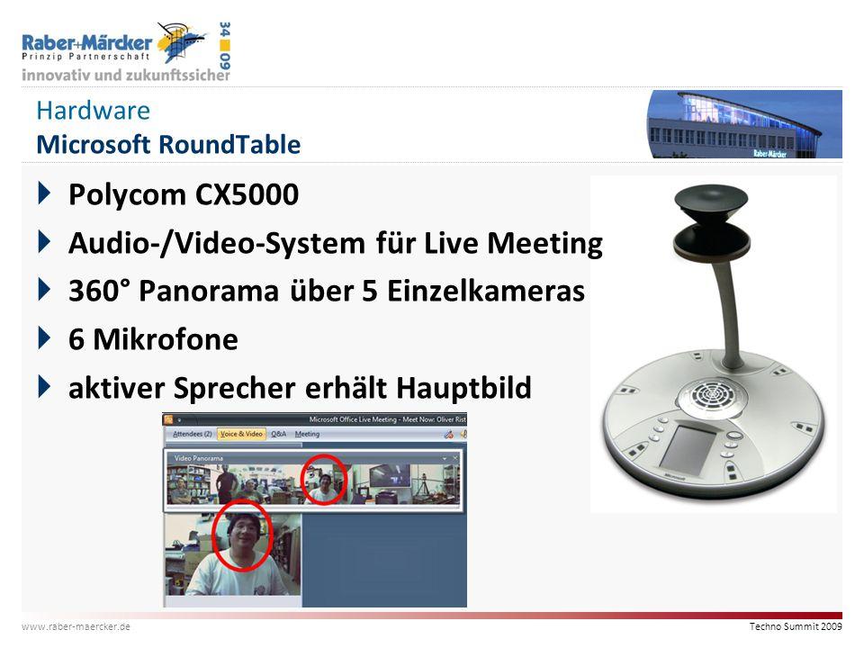 Hardware Microsoft RoundTable