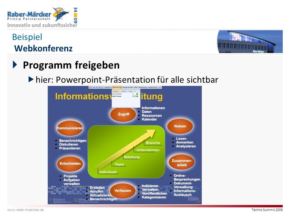 Beispiel Webkonferenz