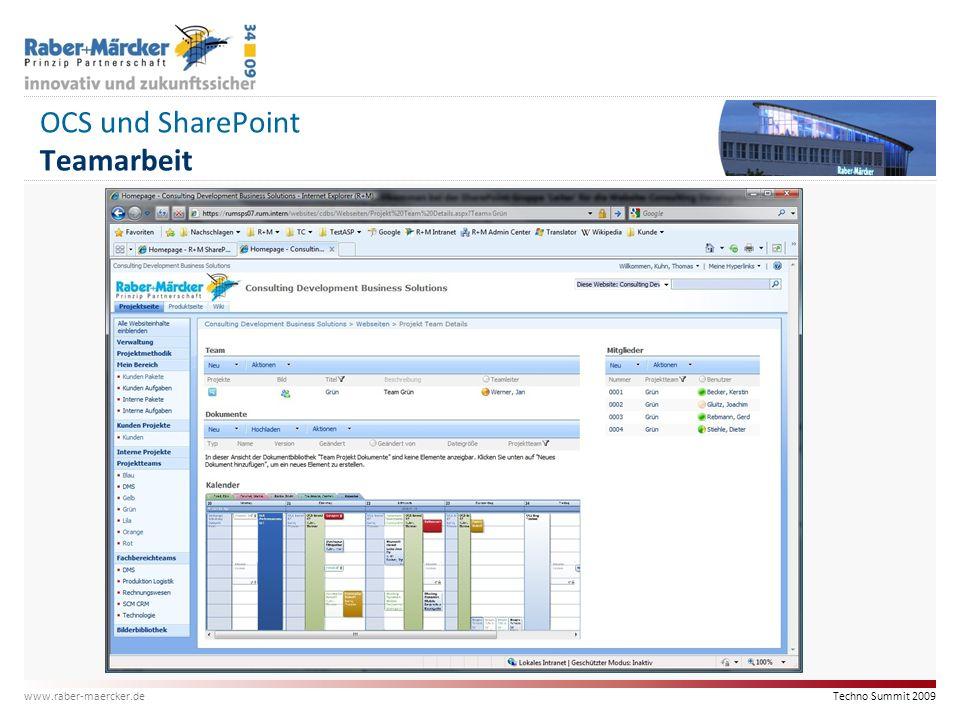 OCS und SharePoint Teamarbeit