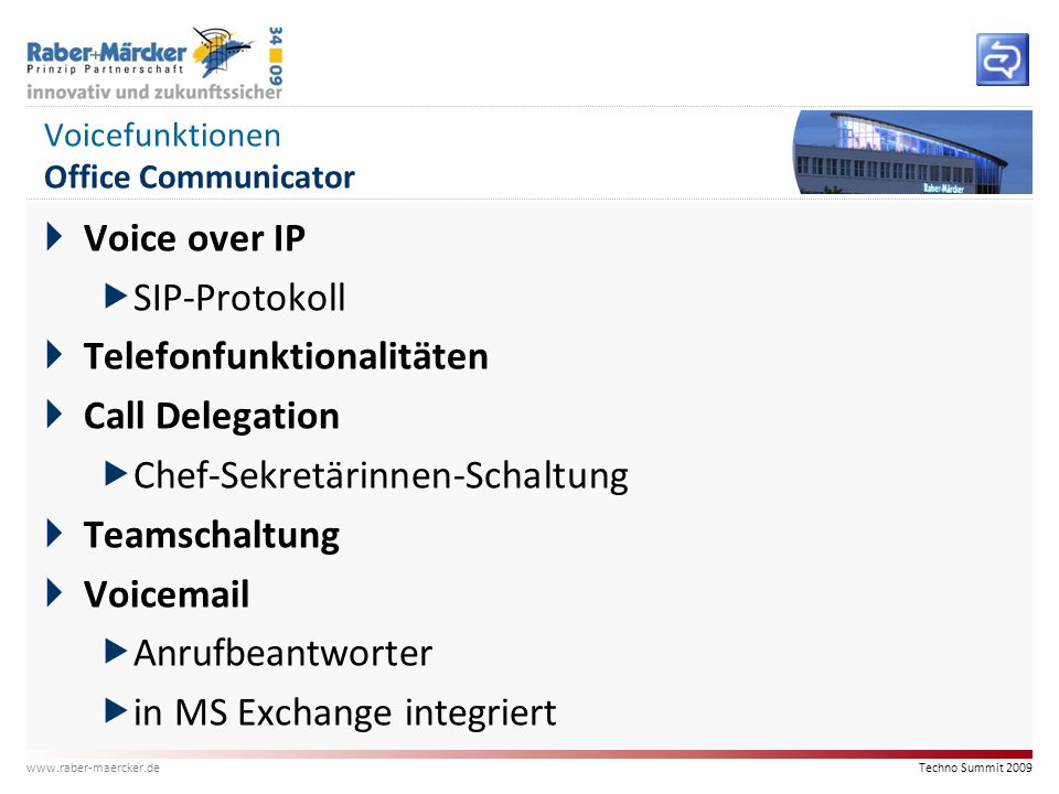 Voicefunktionen Office Communicator