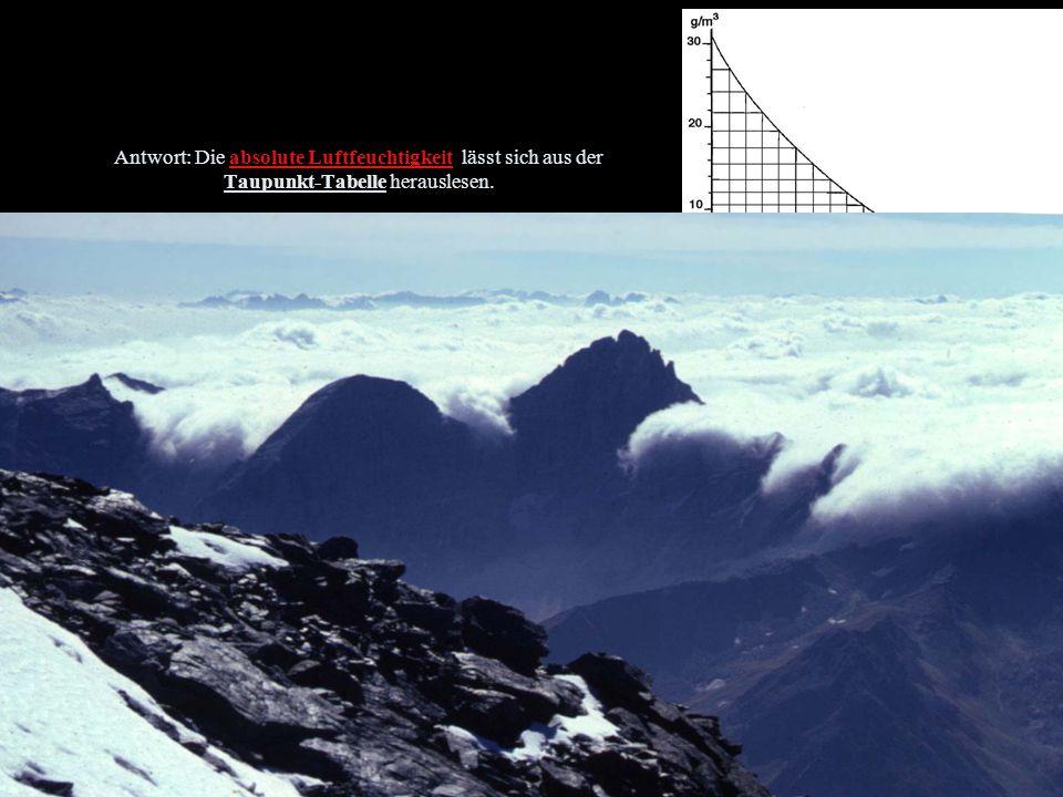 Antwort: Die absolute Luftfeuchtigkeit lässt sich aus der Taupunkt-Tabelle herauslesen.