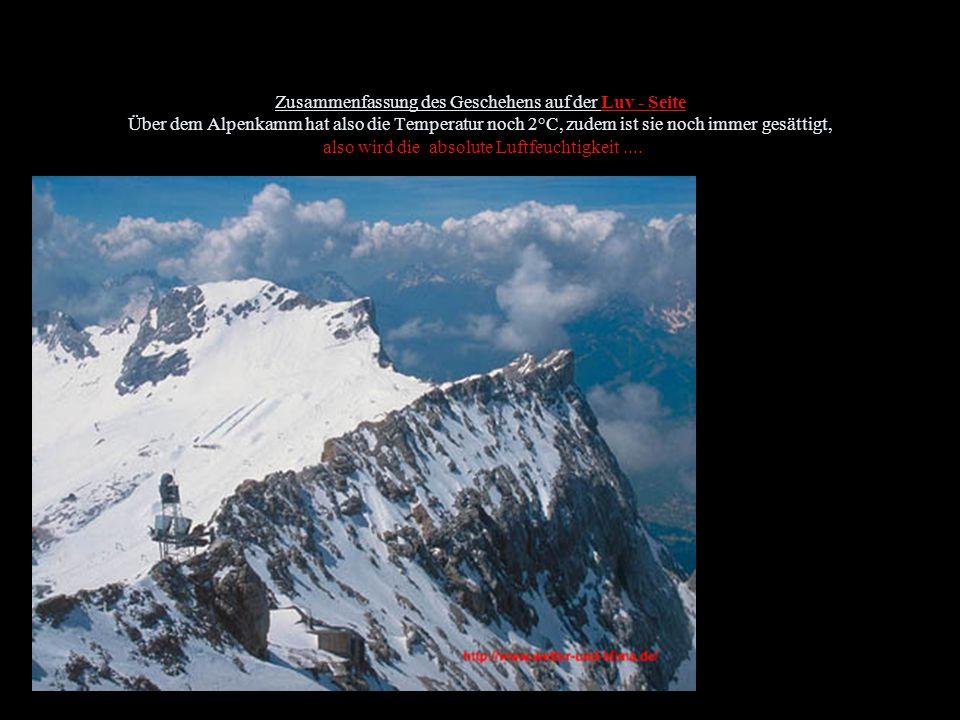 Zusammenfassung des Geschehens auf der Luv - Seite Über dem Alpenkamm hat also die Temperatur noch 2°C, zudem ist sie noch immer gesättigt, also wird die absolute Luftfeuchtigkeit ....