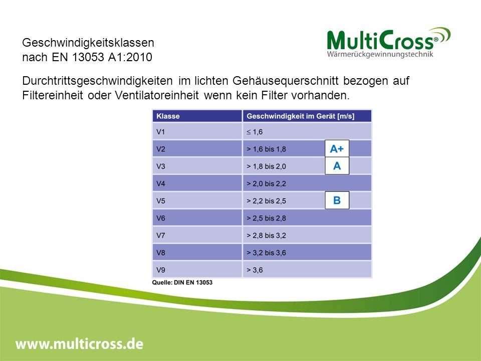 Geschwindigkeitsklassen nach EN 13053 A1:2010