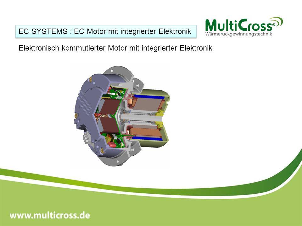 EC-SYSTEMS : EC-Motor mit integrierter Elektronik