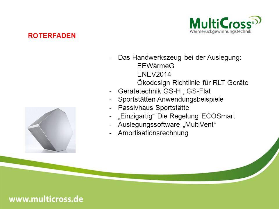 ROTERFADEN Das Handwerkszeug bei der Auslegung: EEWärmeG. ENEV2014. Ökodesign Richtlinie für RLT Geräte.