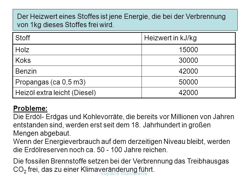 Heizöl extra leicht (Diesel)