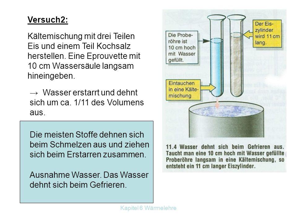 → Wasser erstarrt und dehnt sich um ca. 1/11 des Volumens aus.