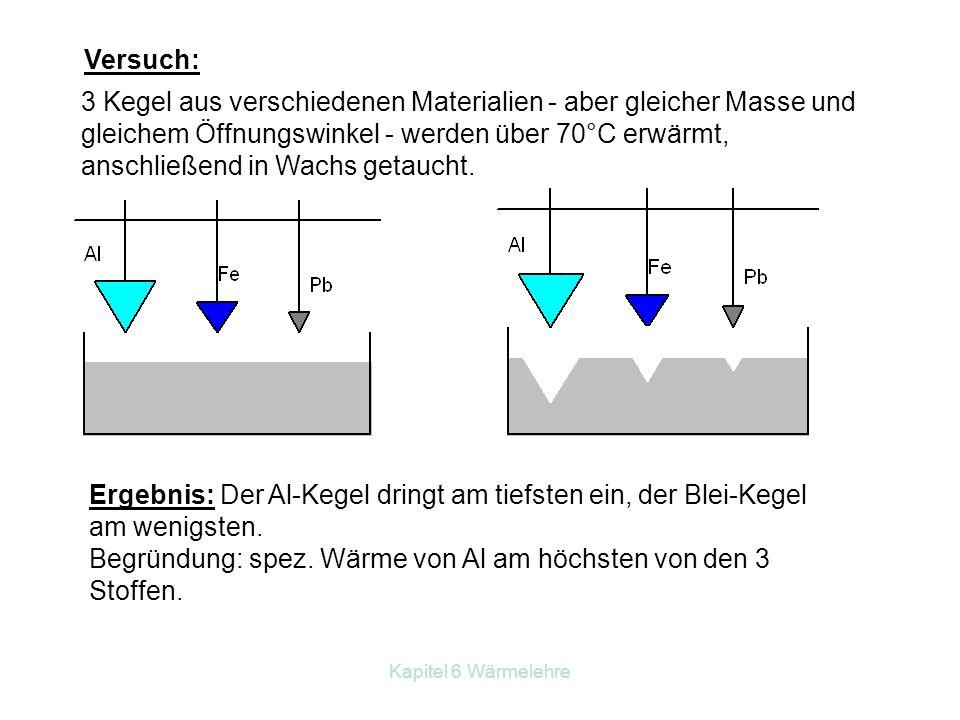 Begründung: spez. Wärme von Al am höchsten von den 3 Stoffen.