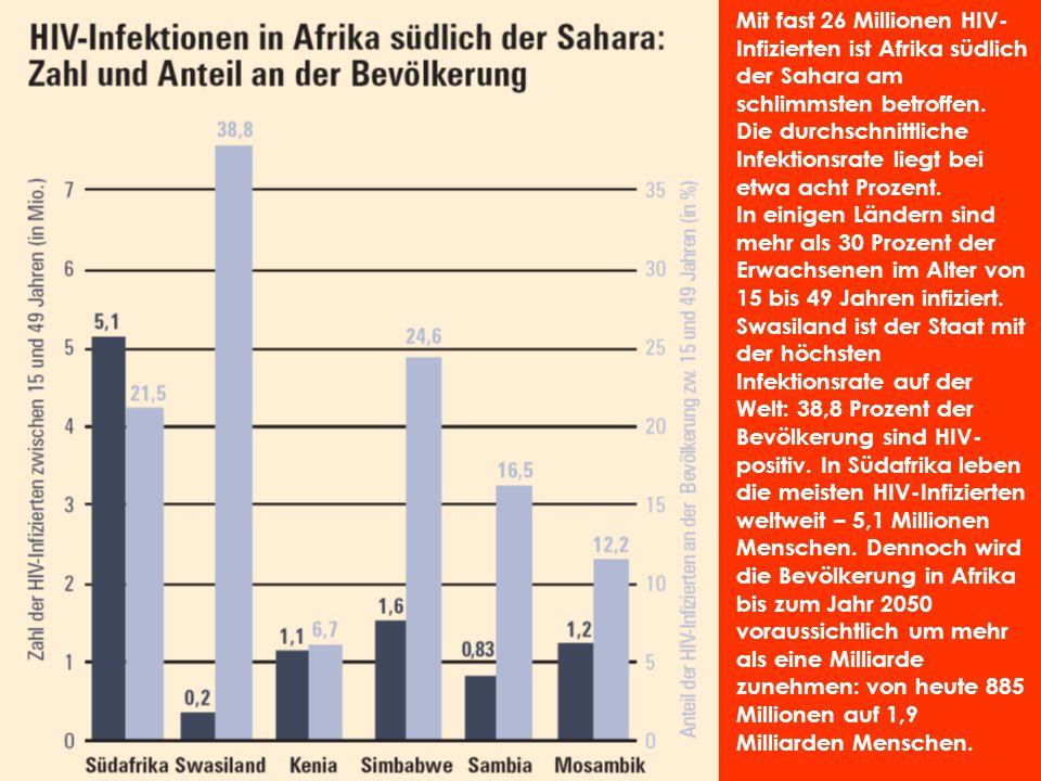 Mit fast 26 Millionen HIV-Infizierten ist Afrika südlich der Sahara am schlimmsten betroffen.