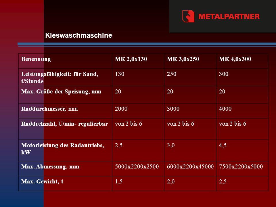Kieswaschmaschine Benennung MК 2,0х130 МК 3,0х250 МК 4,0х300