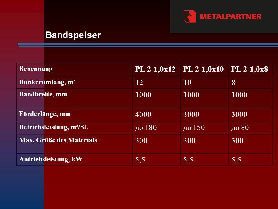 Bandspeiser PL 2-1,0х12 PL 2-1,0х10 PL 2-1,0х8 12 10 8 1000 4000 3000