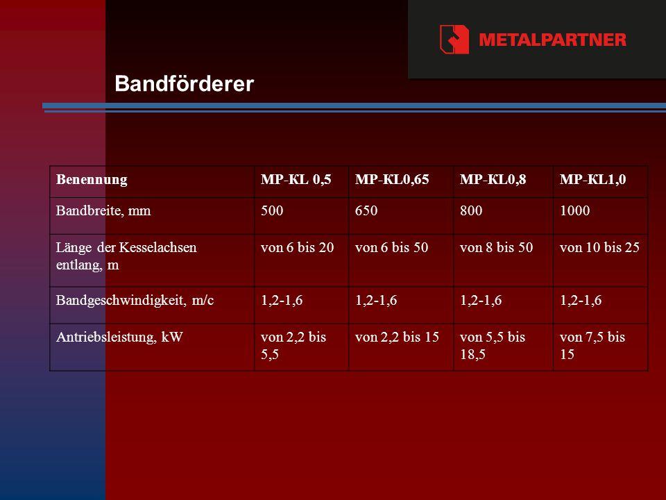 Bandförderer Benennung МP-КL 0,5 МP-КL0,65 МP-КL0,8 МP-КL1,0