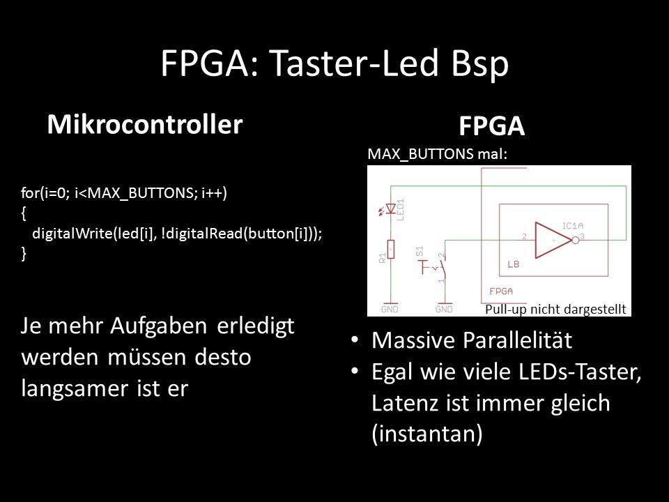 FPGA: Taster-Led Bsp Mikrocontroller FPGA