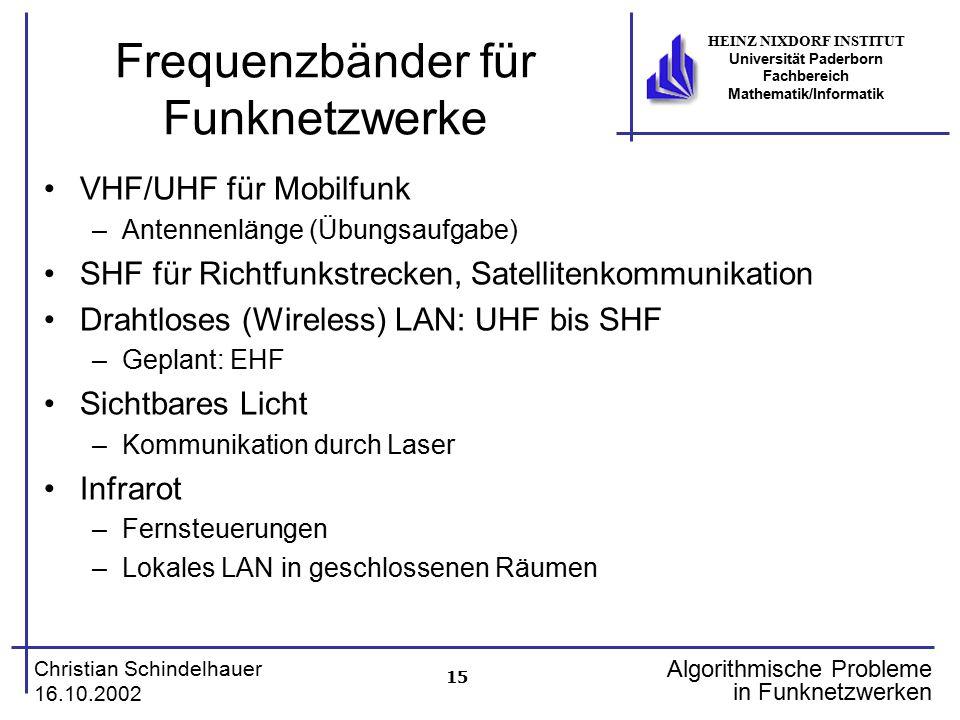 Frequenzbänder für Funknetzwerke