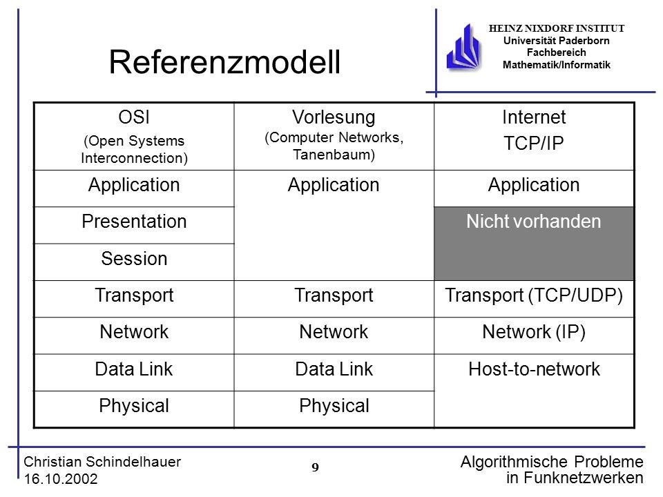 Referenzmodell OSI Vorlesung (Computer Networks, Tanenbaum) Internet