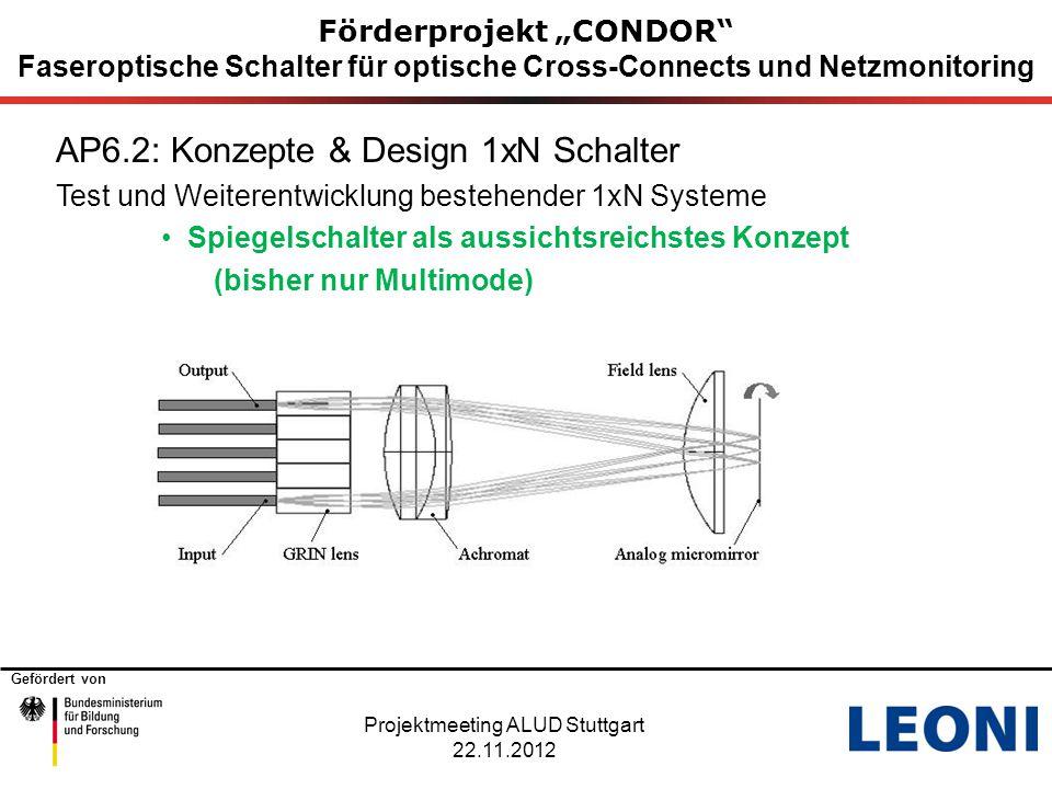 Projektmeeting ALUD Stuttgart 22.11.2012