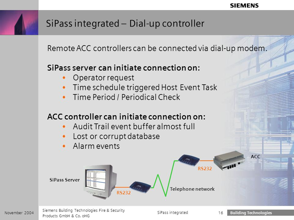 SiPass integrated – Dial-up controller