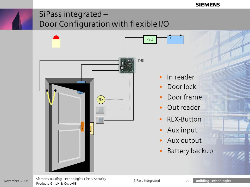 SiPass integrated – Door Configuration with flexible I/O