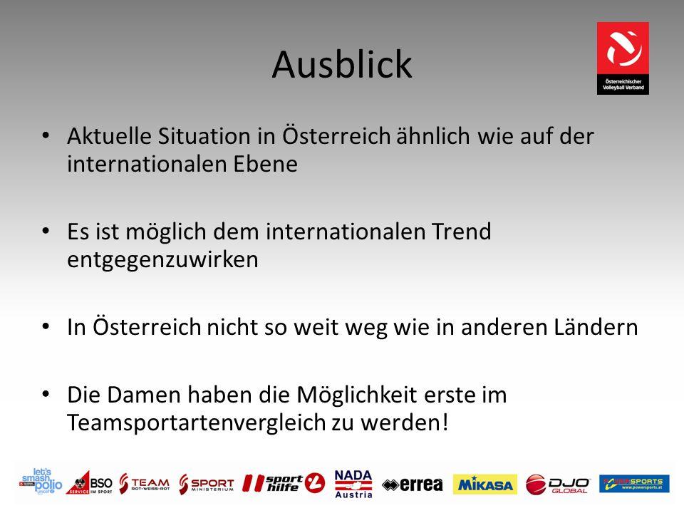 Ausblick Aktuelle Situation in Österreich ähnlich wie auf der internationalen Ebene. Es ist möglich dem internationalen Trend entgegenzuwirken.