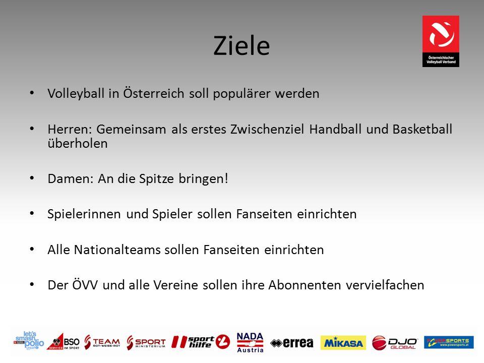 Ziele Volleyball in Österreich soll populärer werden