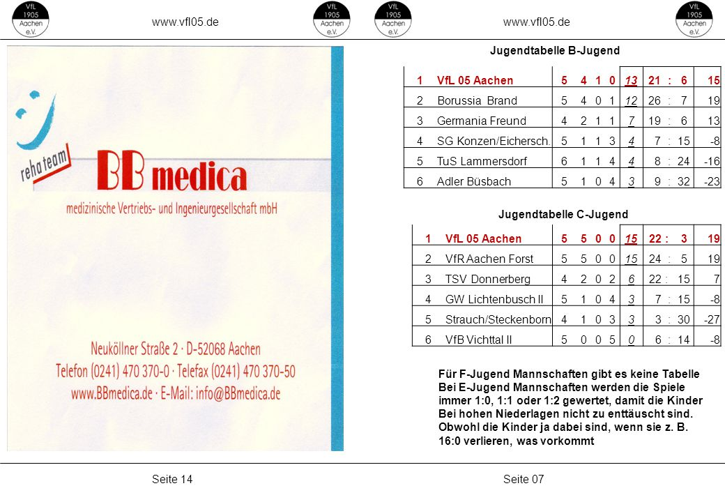 www.vfl05.de www.vfl05.de. Jugendtabelle B-Jugend. 1. VfL 05 Aachen. 5. 4. 13. 21. : 6. 15.