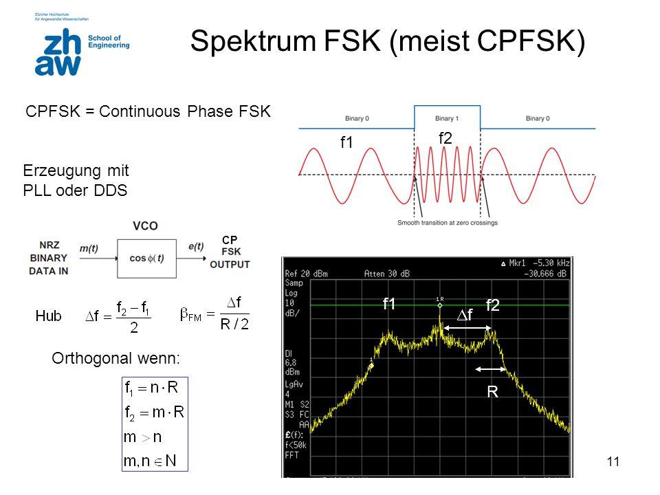 Spektrum FSK (meist CPFSK)