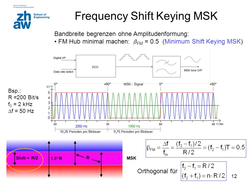 Frequency Shift Keying MSK