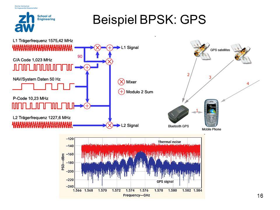 Beispiel BPSK: GPS