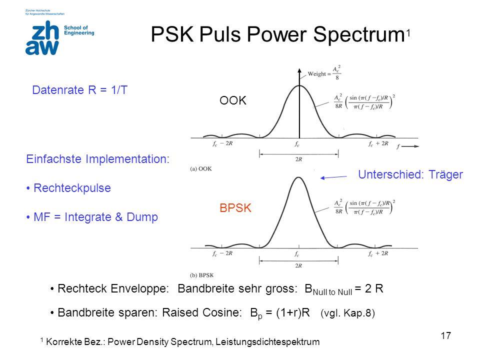 PSK Puls Power Spectrum1