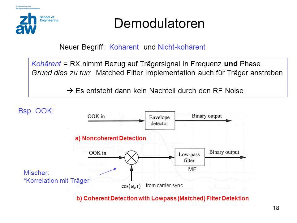 Demodulatoren Neuer Begriff: Kohärent und Nicht-kohärent