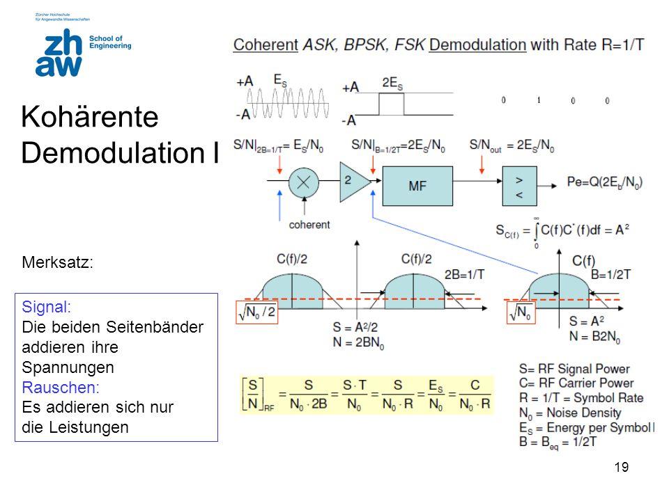 Kohärente Demodulation I Merksatz: Signal: Die beiden Seitenbänder
