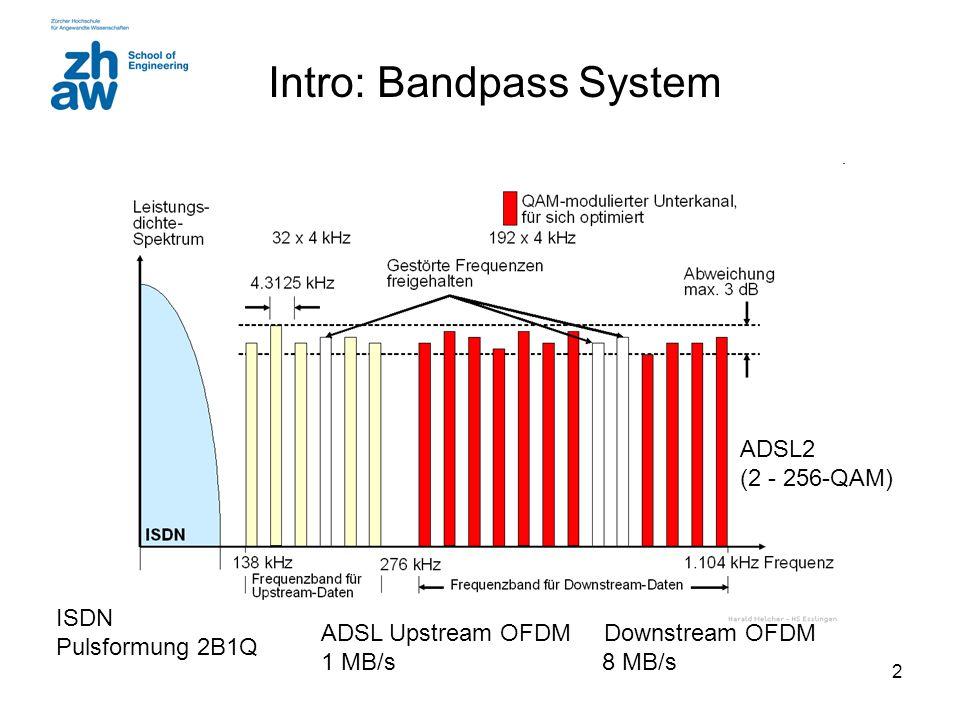 Intro: Bandpass System