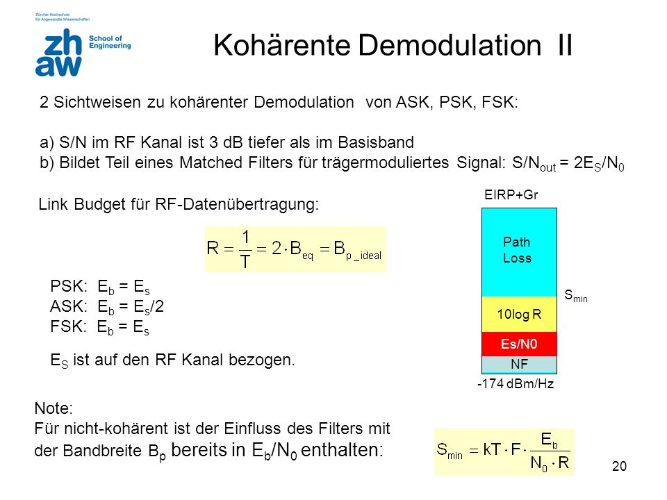 Kohärente Demodulation II