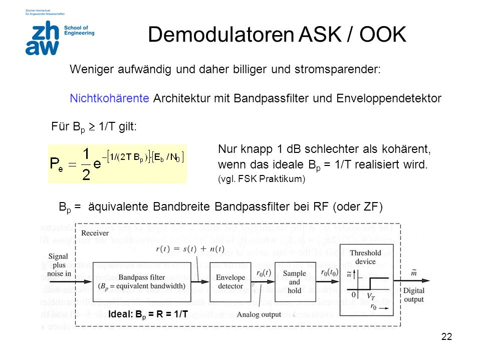 Demodulatoren ASK / OOK