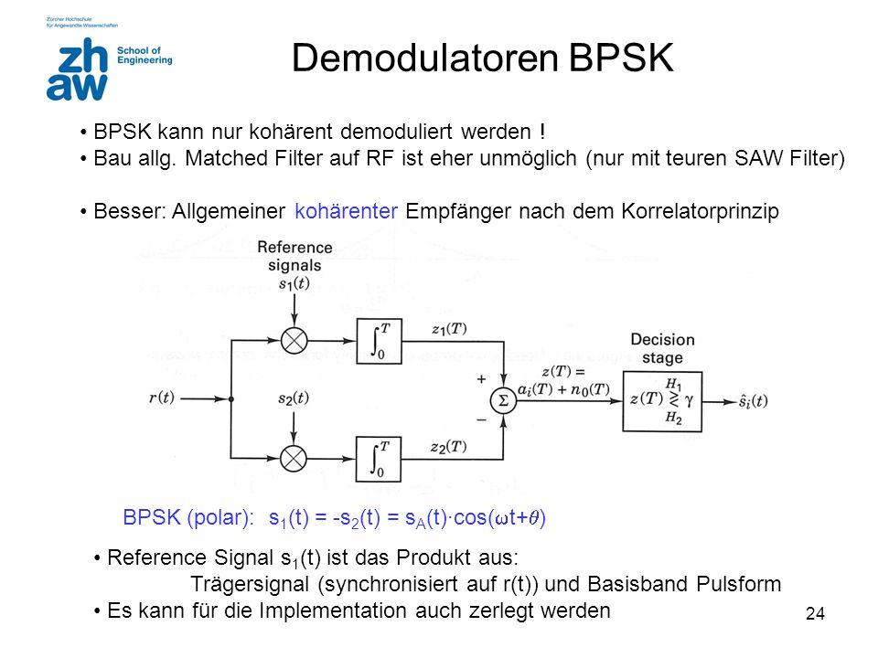 Demodulatoren BPSK BPSK kann nur kohärent demoduliert werden !