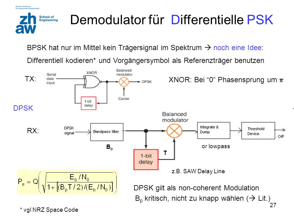 Demodulator für Differentielle PSK
