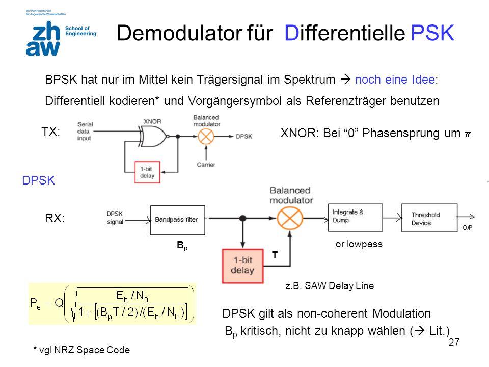 Demodulator für Differentielle PSK