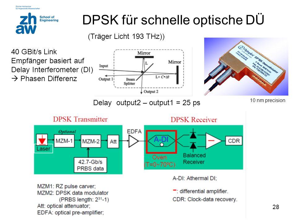 DPSK für schnelle optische DÜ