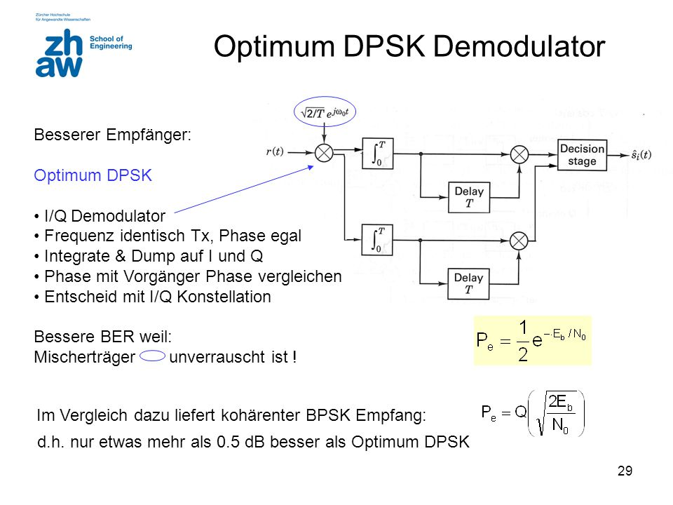 Optimum DPSK Demodulator
