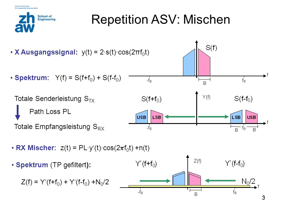 Repetition ASV: Mischen