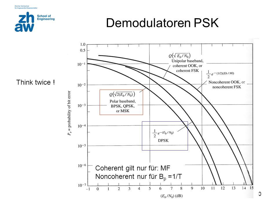 Demodulatoren PSK Think twice ! Coherent gilt nur für: MF